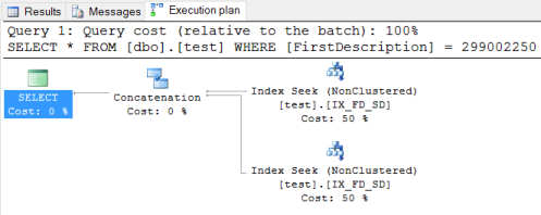 execution plan 2